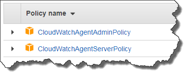 CloudWatch Agent
