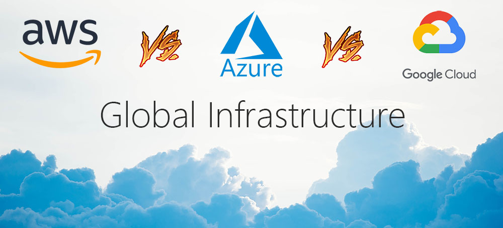 AWS Vs Azure Vs GCP Global Infrastructure