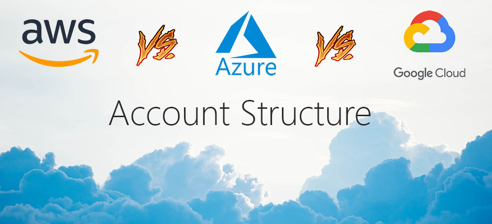 AWS Vs Azure Vs GCP Account Organization